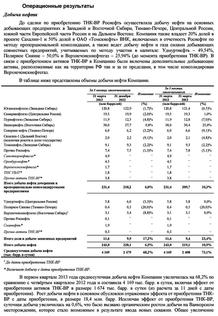 Итоги 1 квартала 2013 г. российских нефтяных компаний: добыча нефти и газа