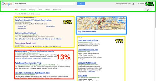 Поисковой выдаче может отводиться 13% площади страницы