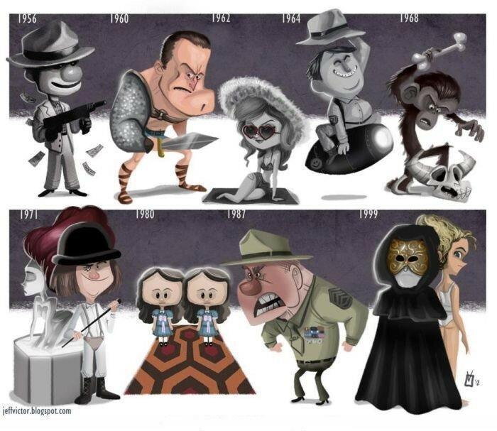 Стэнли Кубрик и его персонажи