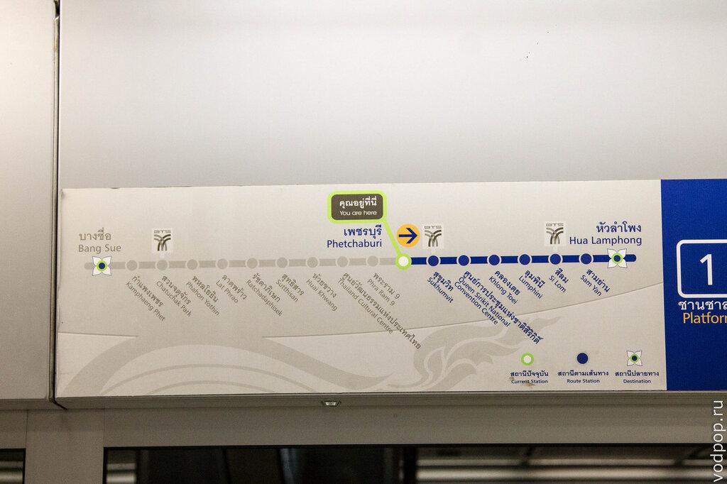 Станции MRT Бангкок