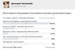 Опрос Тульский кремль