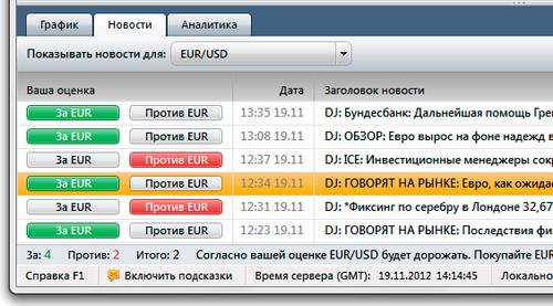 Forexclub ua