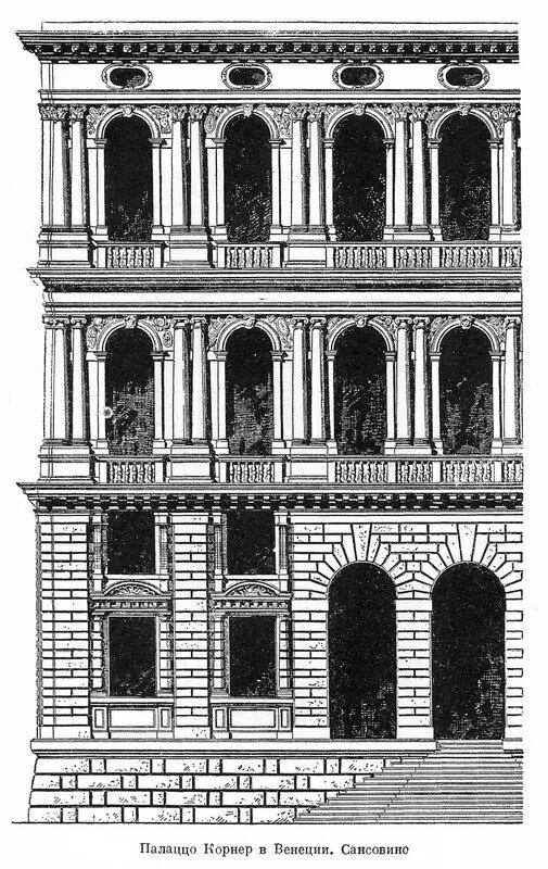 Палаццо Корнер делла Ка Гранде, фасад