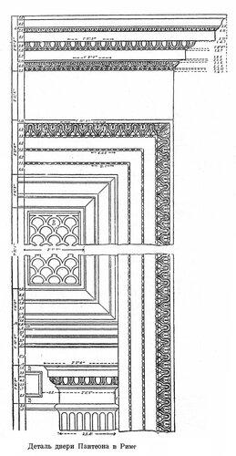 Пантеон, Храм всех Богов, деталь двери