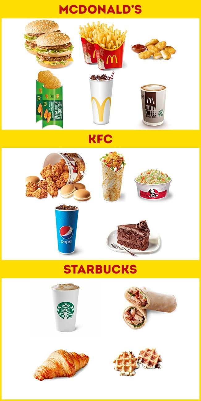 © McDonalds Egypt  © KFC Egypt  © Starbucks Egypt     ВЕгипте самый дешевый