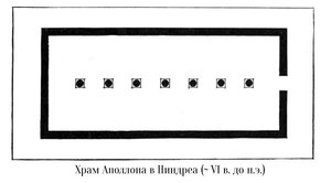 Храм Аполлона в Ниндреа, план