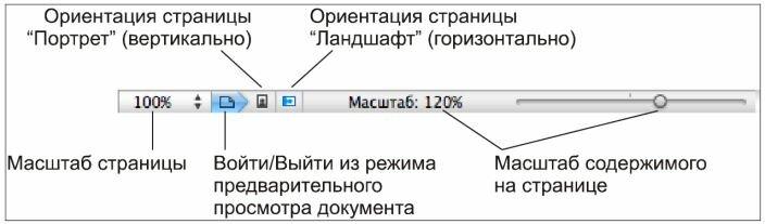Как настроить параметры страницы электронной таблицы Numbers