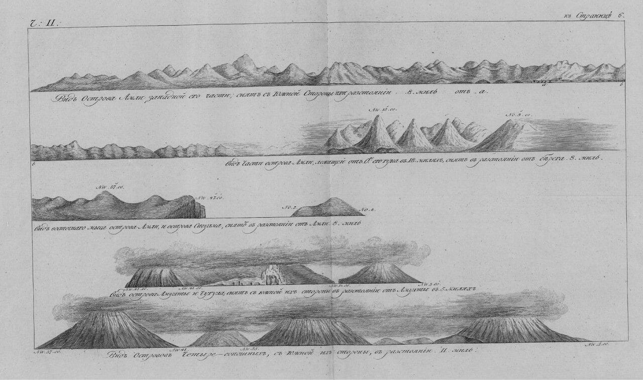 19. Вид острова Амли западной его части с Южной стороны при расстоянии 8 миль. Вид части острова Амли. Вид острова Амухты и Чугула