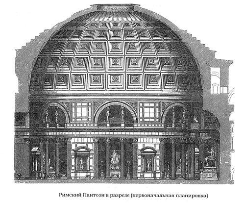 Пантеон в Риме, Храм всех Богов, разрез