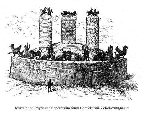 Кукумелла, этрусская гробница близ Вольсиния, общиц вид, гравюра