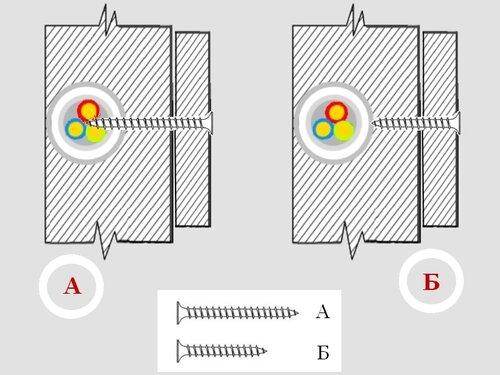 Рисунок 1. Замена длинных саморезов на короткие. А - до - длинный саморез может продырявить гофрированную ПВХ-трубу и изоляцию кабеля, перемкнув между собой токоведущие жилы и жилу заземления. Б - после - короткий саморез не достаёт до проводки.