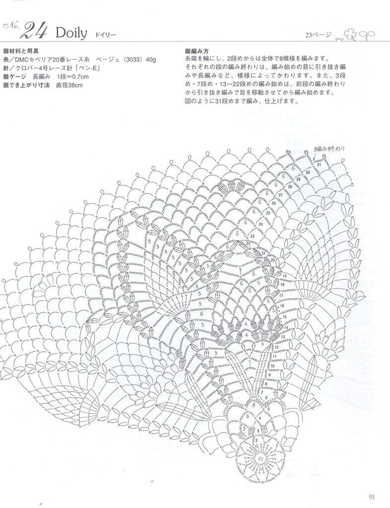 优雅的钩针花边2012 - 编织幸福 - 编织幸福的博客