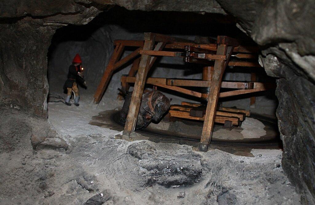 Røros Museum. Mining engineering