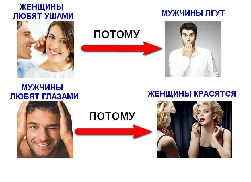 Мужчины лгут , потому что женщины любят ушами, женщины красятся потому что мужчины любят глазами