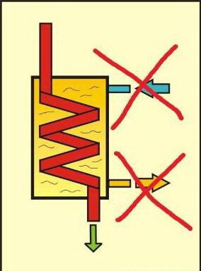 схема подачи воды к змеевику