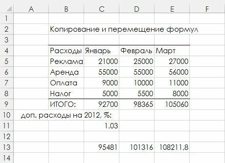 Рис. 1. Пример баланса фирмы