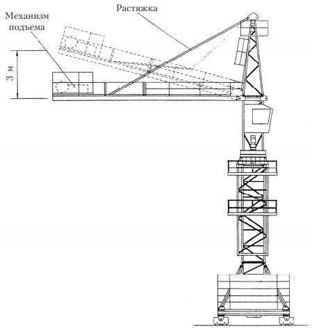 Монтажная схема сборки расчала (растяжки) консоли противовеса