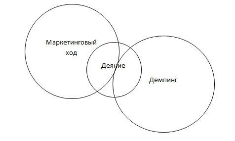 Схема D.