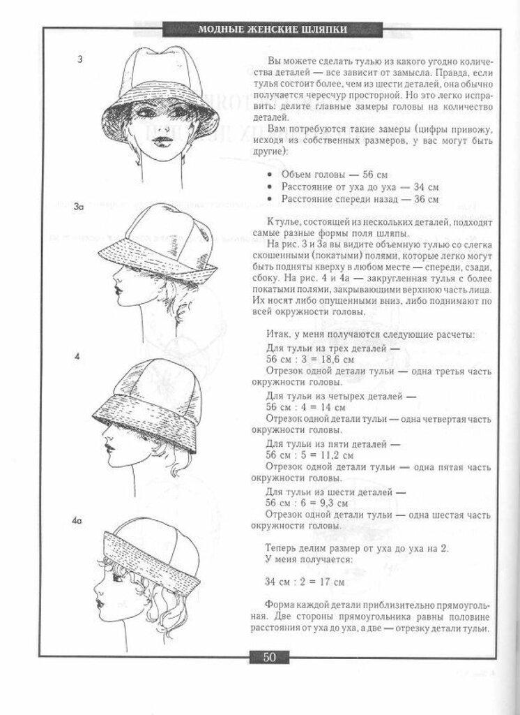 Как сшить шляпку из ткани своими руками 36