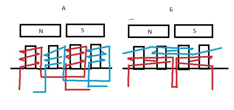 Самодельный двухфазный BLDC