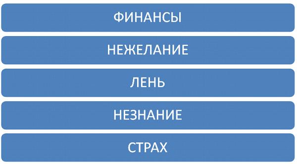 самостоятельное путешествие для украинцев