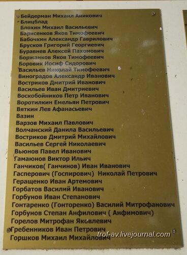 Братская могила ВОВ, Мякишево Московской обл.