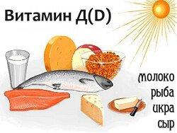 Витамин D и его значение