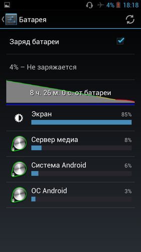 Highscreen Alpha GTX, скриншот