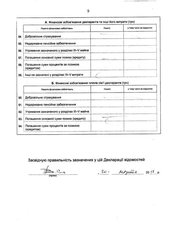 Декларация о доходах Валерия Гнатенко, страница 9