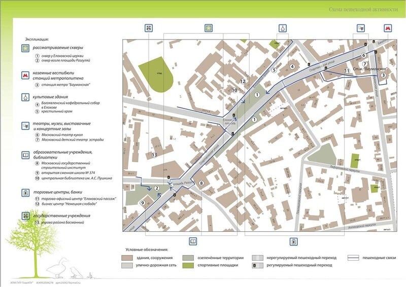 Проект реконструкции сквера на площади Разгуляй. Рисунок 3