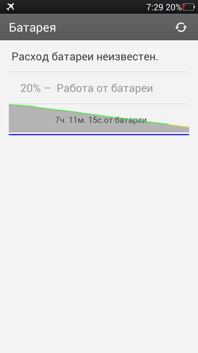 OPPO Find 5, скриншот