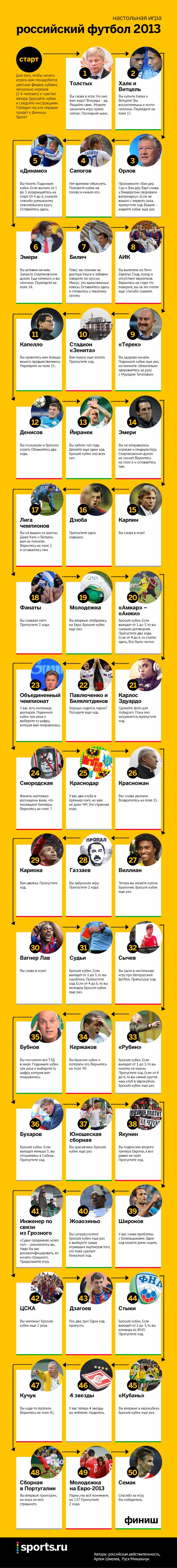Настольная игра «Российский футбол, сезон-2012/13»