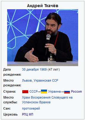 Ткачёв, Андрей Юрьевич