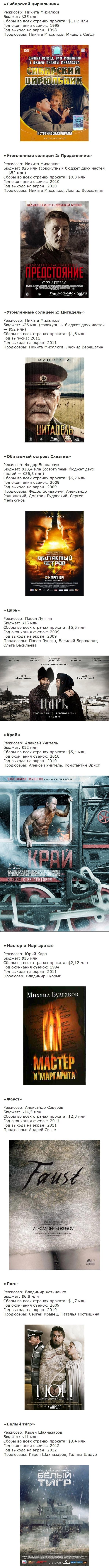 Самые плохие и убыточные фильмы России