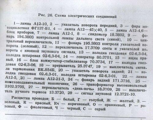 «Описание к схеме Восход 3 М.»