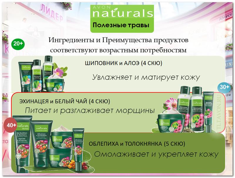 ингредиенты и преимущества