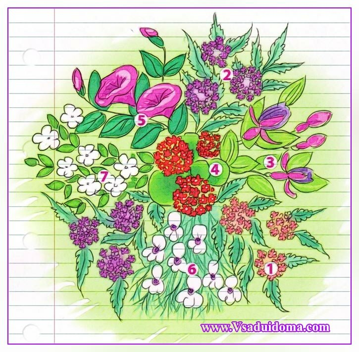 подвесная корзина с цветами
