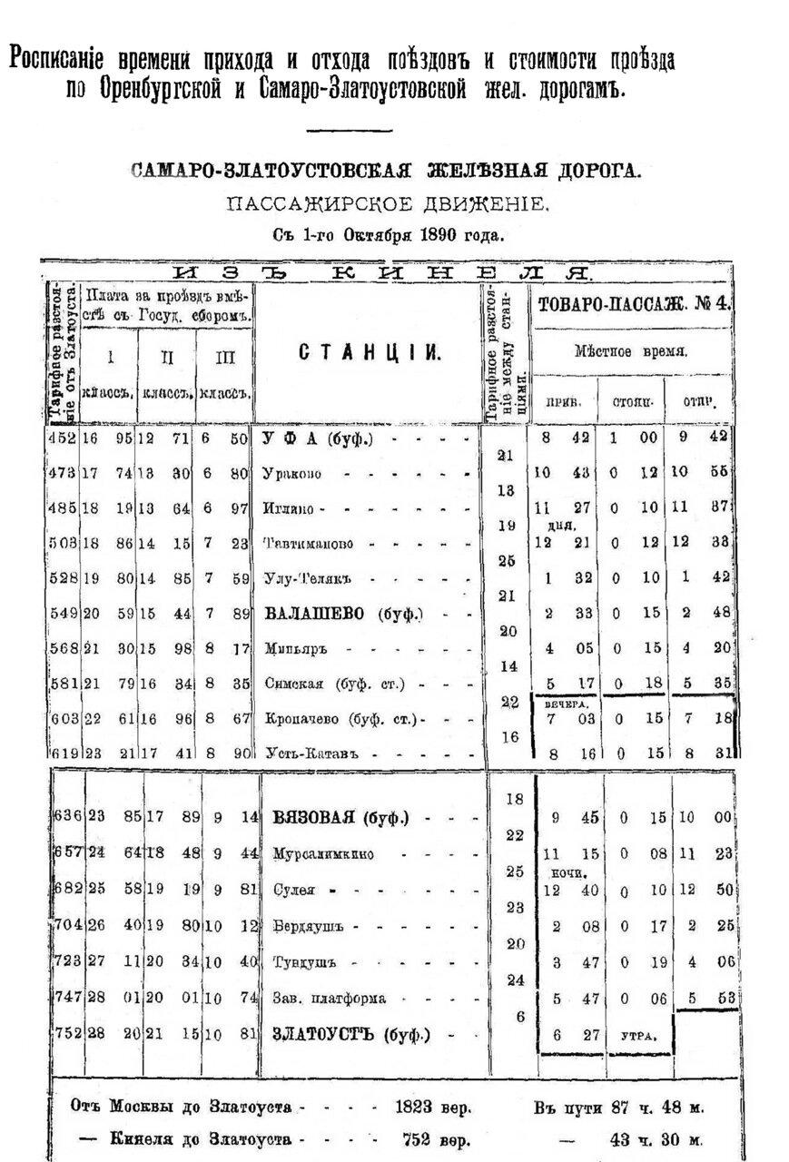 Златоуст. Первое расписание поездов. Уфа-Златоуст.1890 г.