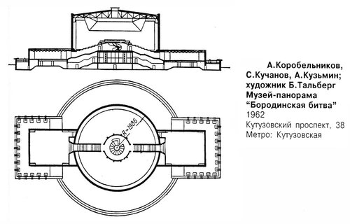 Музей-панорама 'Бородинская битва' в Москве, план и разрез