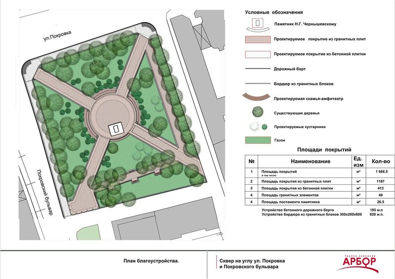 Проект реконструкции сквера Чернышевского на пересечении ул. Покровки и Покровского бульвара. Рисунок 4