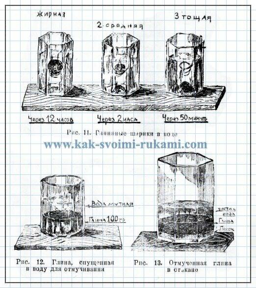 как поределить пригодна ли глина