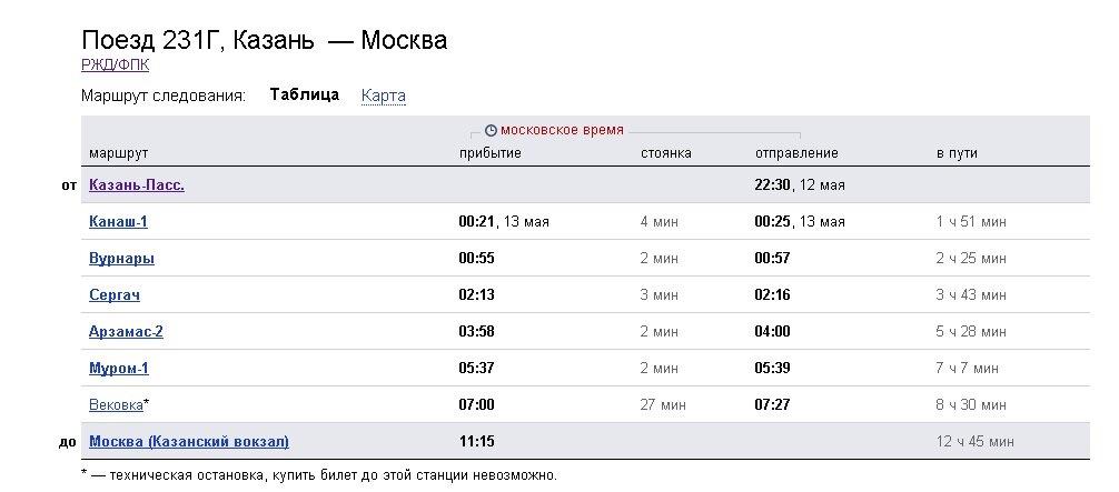Поезд санкт-петербург котлас маршрут следования