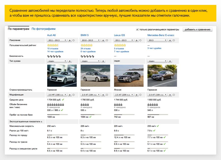 сравнение товаров в яндекс авто
