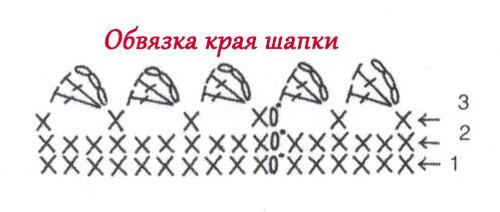 Схемы обвязки детских шапочек крючком