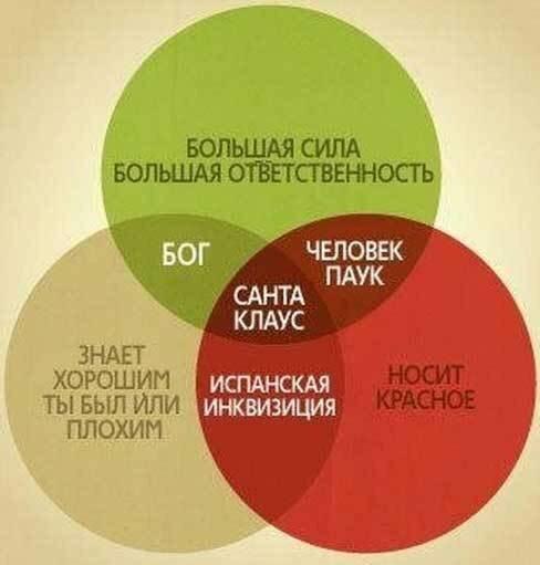 Юмор Пасхальный