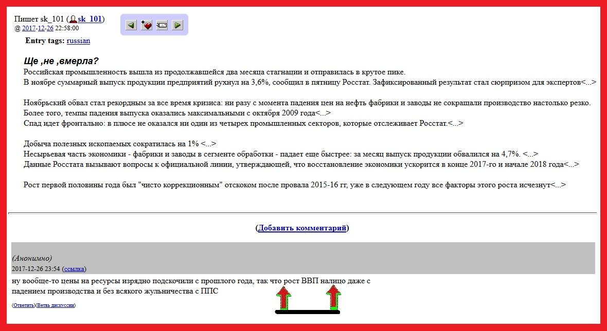 Экономика России в конце 2017-го года