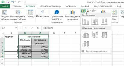 Как в Excel 2013 построить диаграмму?