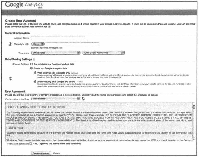 Рис. 6.2. Одношаговый процесс создания аккаунта Google Analytics