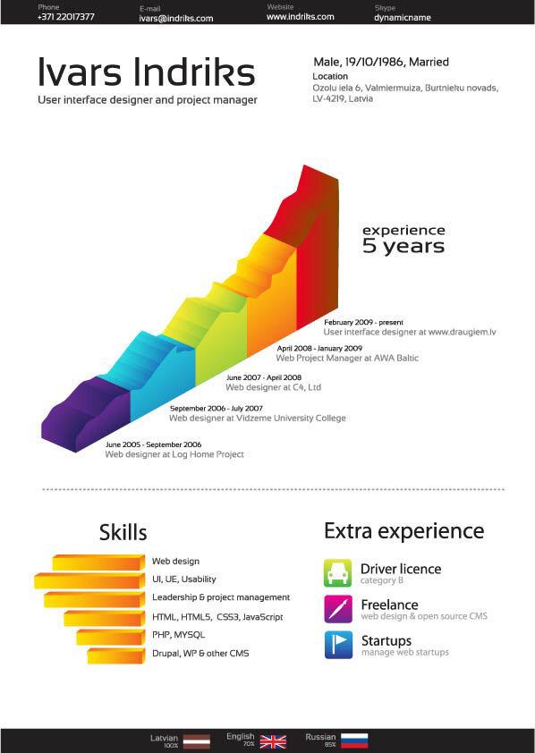 Дизайнерам на заметку. Как красиво себя продать работодателю или 25 отличных примеров резюме.