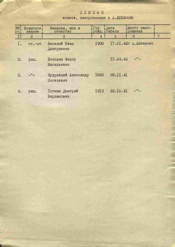 Учетная карточка захоронения в Любаново, Наро-Фоминский р-н